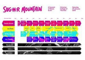 sugar-mountain-set-times